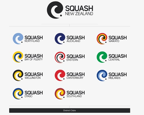 About Us Squash New Zealand - web