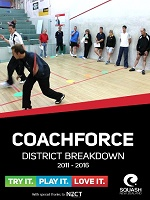 CoachForce District Breakdown - web