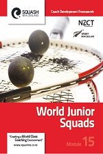 World Junior Squads Mod 15